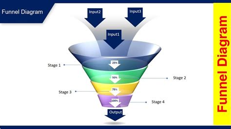 How To Create Funnel Diagram In Powerpoint Free Powerpoint Template Youtube Funnel Diagram Powerpoint Template