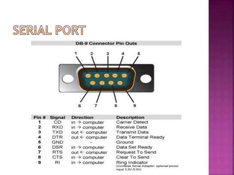 computer serial pinout computer ports