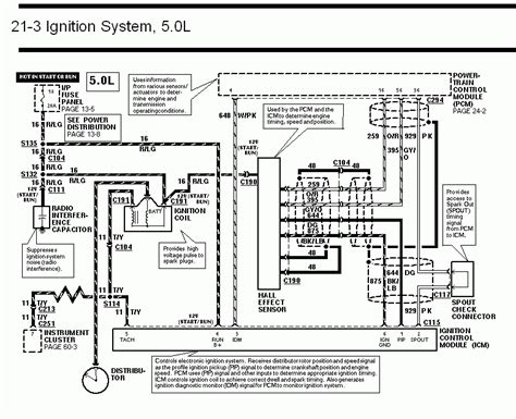 car ignition system wiring diagram circuit and