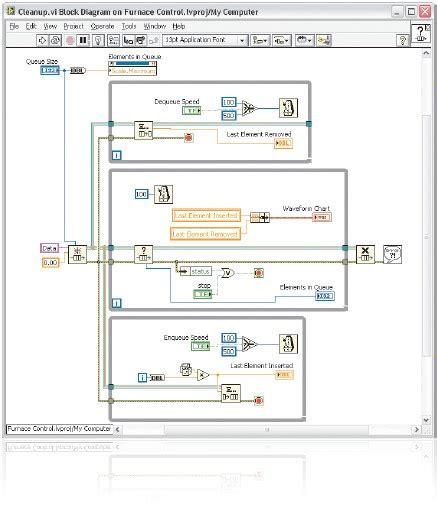 labview layout manager labview block diagram zoom images how to guide and refrence