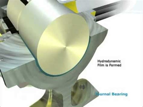 design of journal bearing pdf provane 174 hydrodynamic journal bearing youtube