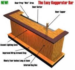 How To Design A Bar Ehbp 03 Bar With Keg Box Easy Home Bar Plans