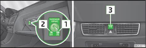 1er Bmw 2006 Airbag Ausschalten by Schl 252 Sselschalter F 252 R Beifahrer Frontairbag Airbags