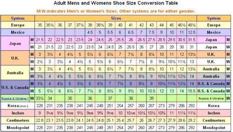 and boy shoe size conversion mens shoe sizing chart search sizing charts
