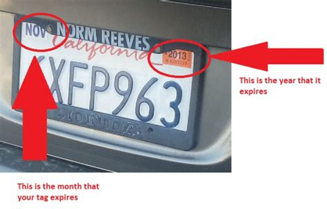 What If My License Plate Sticker Expired when do my auto tags expire