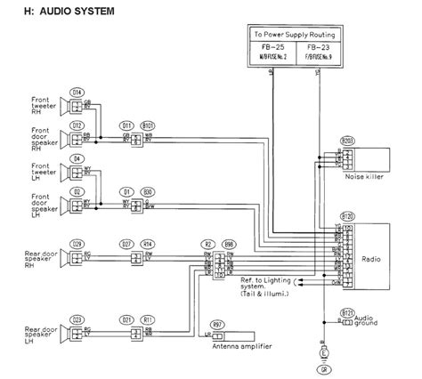 subaru forester radio wiring diagram subaru xt wiring diagram with template pictures in radio