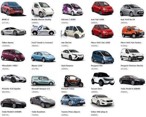 Tesla Uk Price List Tax Exemptions In Cut Tesla Model S Price In Half