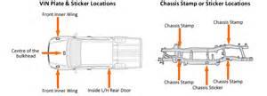 Toyota Vin Decoder Australia Identify Your Toyota Model Roughtrax 4x4