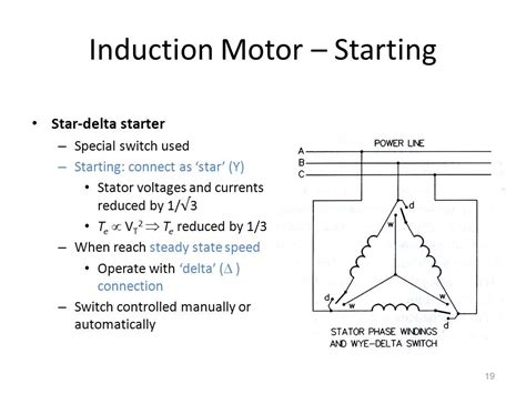induction motor is not self starting induction motor review ppt