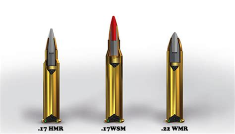 17 best images about shells winchester introduces 3 000 fps rimfire cartridge the