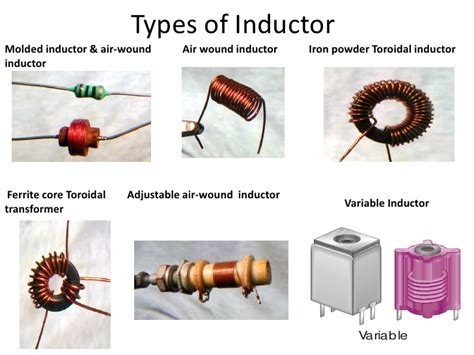 inductor and it types introduction to electronics