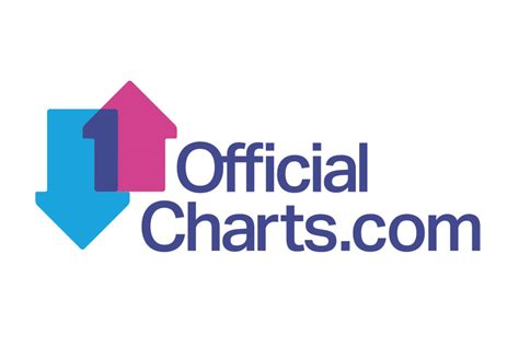 the official uk top 40 singles chart enterspree there is only one new entry in this week s top 40 singles chart