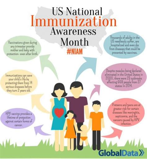 Get Decked Out For National Month by M Health August Is National Immunization
