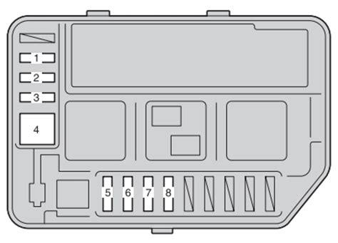 toyota yaris fuse box code wiring diagram gw micro