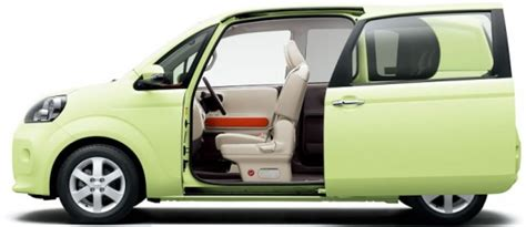 Different Types Of Car Doors by Door Jammin A Overview On The Most Popular Car