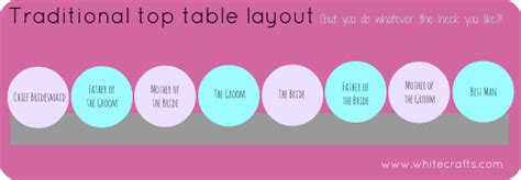 layout of wedding top table how to plan your table plan by white crafts cwtch the bride