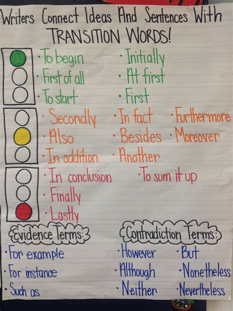 3rd grade writing flows with transition words