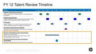 Team Progress Report Template fy12 talent review toolkit final
