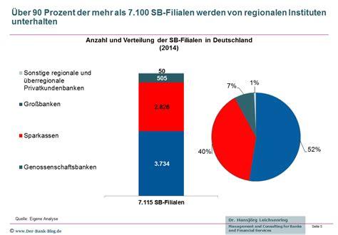 banken in deutschland anzahl weist die bundesbank 7000 bankfilialen zu wenig aus