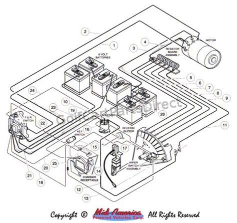 club car electric golf cart wiring diagram fuse box and