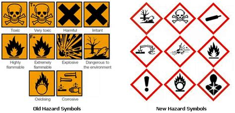 Kaos Warning At Any Time High Quality related keywords suggestions for hazard signs and symbols