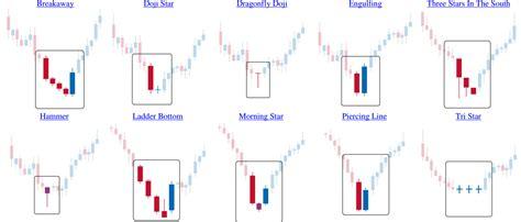 imagenes velas japonesas resumen patrones velas japonesas vivir de forex y binarias