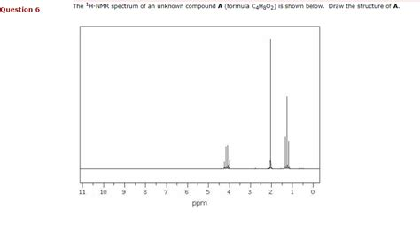Drawing H Nmr by Solved The 1h Nmr Spectrum Of An Unknown Compound A Form