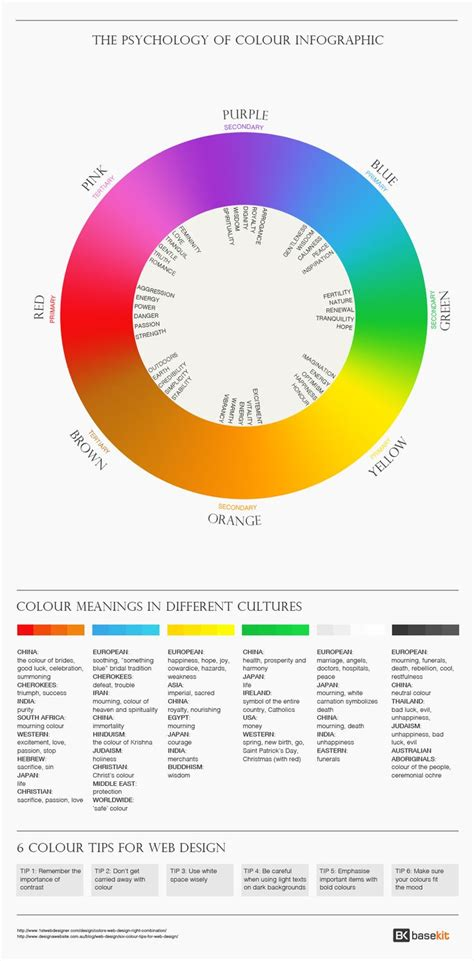 layout from meaning 25 best ideas about psychology of colour on pinterest