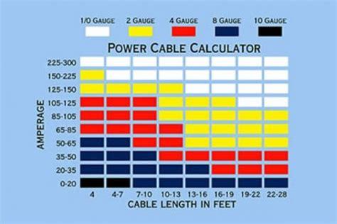 automotive wiring  basic tips tricks tools  wiring  vehicle onallcylinders