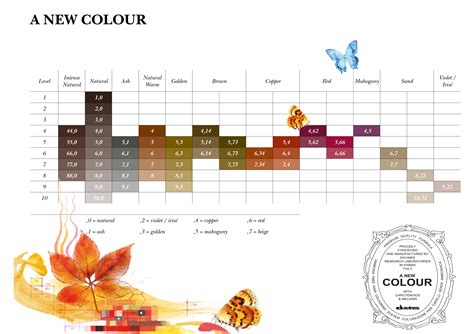 latest hairstyles color chart davines a new colour shades chart color charts