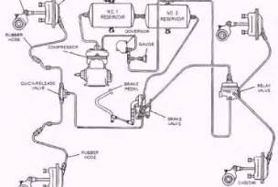 Basic Air Brake System Diagram Kenworth Brake Diagram Wedocable