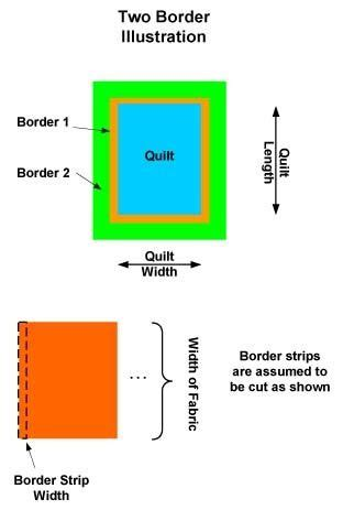 Quilt Back Calculator by Pin By Stormi On Sewing