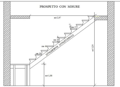 scale interne misure come costruire una scala longheroni portanti fai da te 2