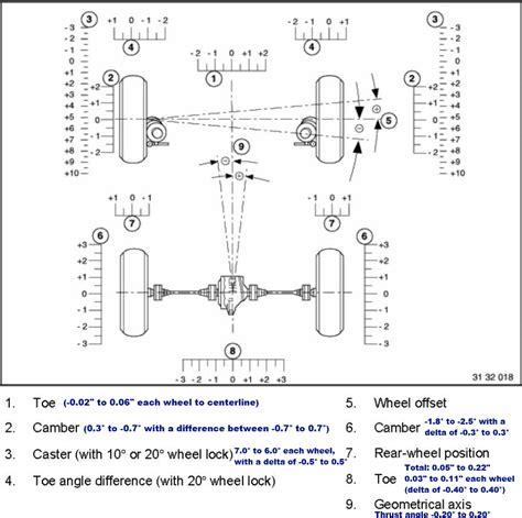 bmw rear view mirror wiring diagram bmw free engine