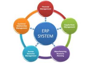 panel builder business software buy an existing erp