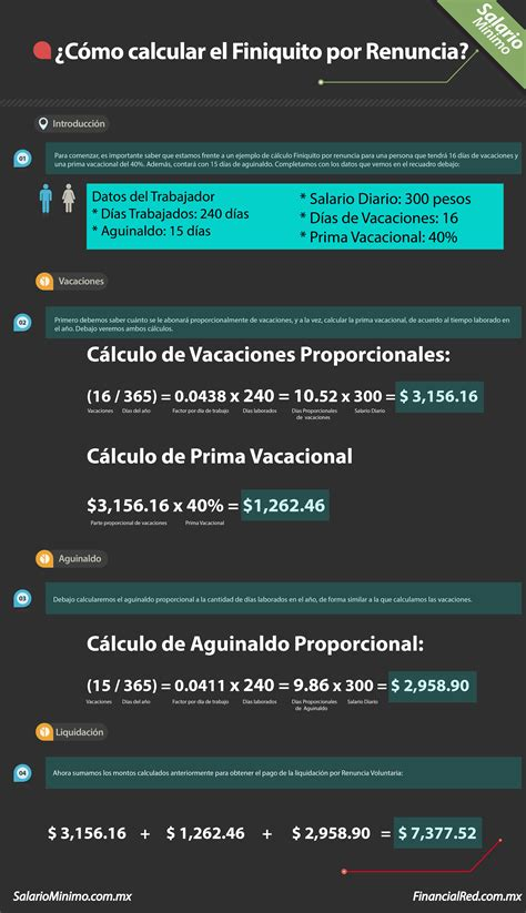 finiquito por despido injustificado 2016 calcular un finiquito por despido en el 2016