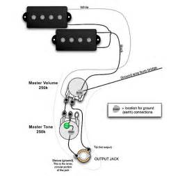 upgrading a squier p bass telecaster guitar forum