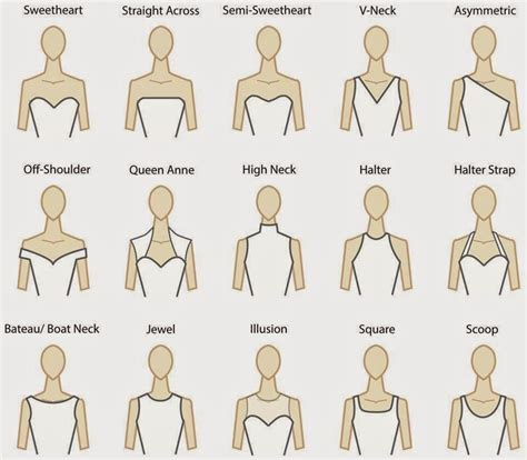 popular pattern types the ultimate prom guide necklines and dress lengths the