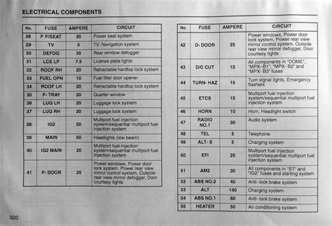 1999 lexus es300 fuse box diagram lexus wiring diagram
