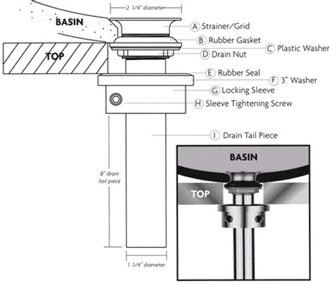 replacing pop up vessel sink drain assembly images