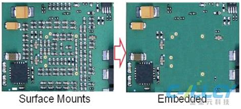 embedded resistors embedded passive technology materials design and process events pcba pcb assembly manufacturer