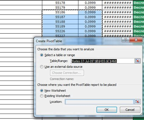 how to do a pivot table excel 2010 tutorial pivot tables