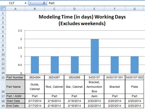 Excel Spreadsheet To Graph by Excel Dashboard Templates How To Show Text In An Excel