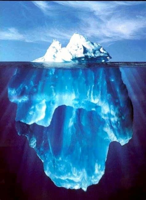 the beholders series the iceberg effect