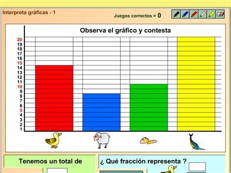 preguntas de matematicas para niños de preescolar interpretaci 243 n de gr 225 ficas recurso educativo 37405 tiching