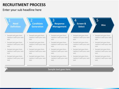 powerpoint process template recruitment process powerpoint template sketchbubble