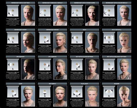 studio lighting setup for portraits essential one light portrait guide professional portrait