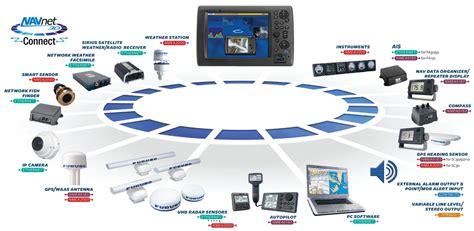 3d network diagram navnet 3d network diagram lr jpg
