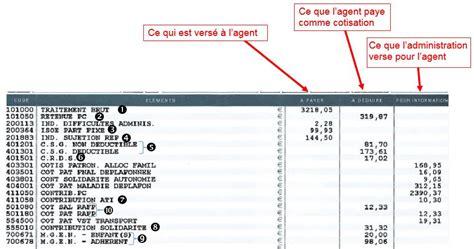 paie fonctionnaire 2016 fiche de paie assistant maternel 2018 wi28 jornalagora