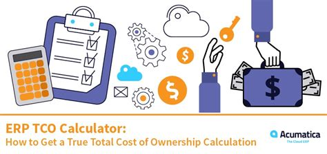 what is the true total cost to build a quality residential erp tco calculator how to get a true total cost of